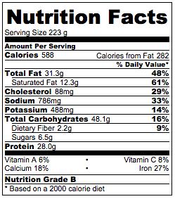 Macanese Pork Chop Bun Nutrition Facts