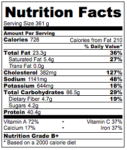 Shrimp Fried Rice Nutrition Facts