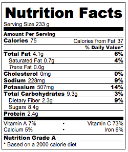 Roasted Baby Squash Nutrition Facts