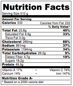 Sesame Beef Squash Noodle Bowl Nutrition Facts