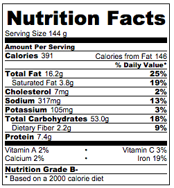 Chinese Scallion Pancakes Nutrition Facts