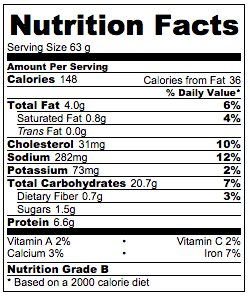 Cheesy Shrimp Baked Spring Rolls Nutrition Facts