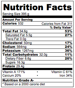 Curry Salmon Salad with Spinach and Apple Nutrition Facts