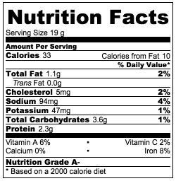 Chinese Beef Dumplings Nutrition Facts