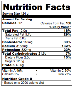 Chinese-Style Roasted Turkey Breast Nutrition Facts