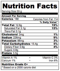 Thanksgiving Leftover Curry Puffs Nutrition Facts