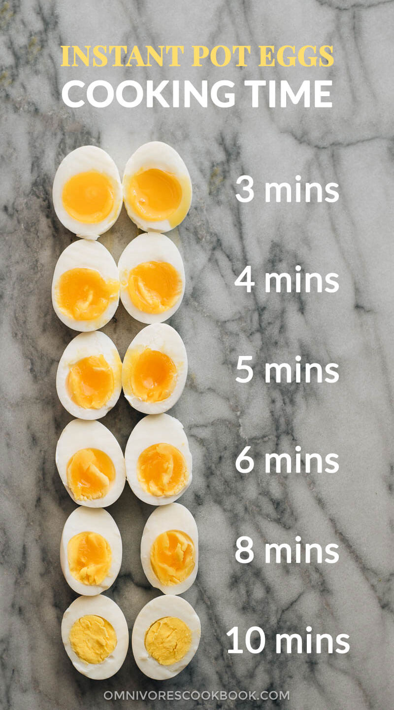 Instant Pot Eggs - A thorough guide on how to use your Instant Pot to make perfect hard-boiled and soft-boiled eggs in less time. #instantpot #pressurecooker #recipes #lowcarb #mealprep