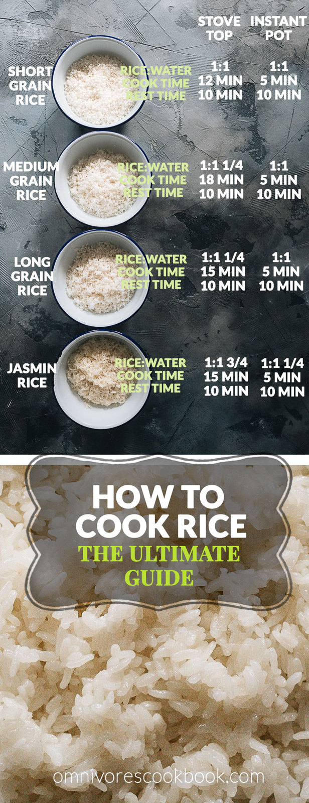 How To Cook Rice The Ultimate Guide Omnivore S Cookbook